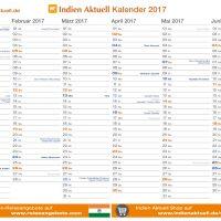 INDIEN-aktuell-Kalender-01bis06-2017