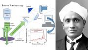 Nobelpreisträger C.V. Raman und das nach ihm benannte Spektrometer